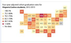 Adjusted Cohort Graduation Rates
