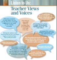 teacher view survey