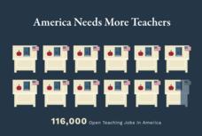 teacher shortage areas