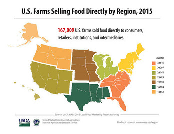 Local Food Marketing Practices Map