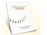 Consumer Sentinel Network Data Book 2015