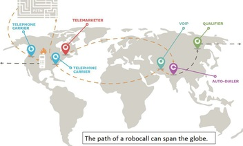 Robocall global graphic with border and tagline