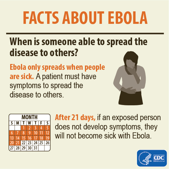 Facts about Ebola