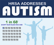 1 in 68 eight-year-olds has autism spectrum disorder