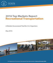 Top Markets Report: Recreation Transportation