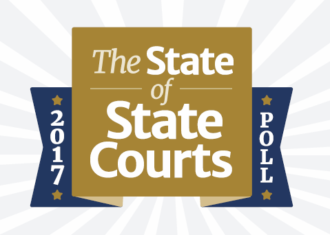 State of State Courts