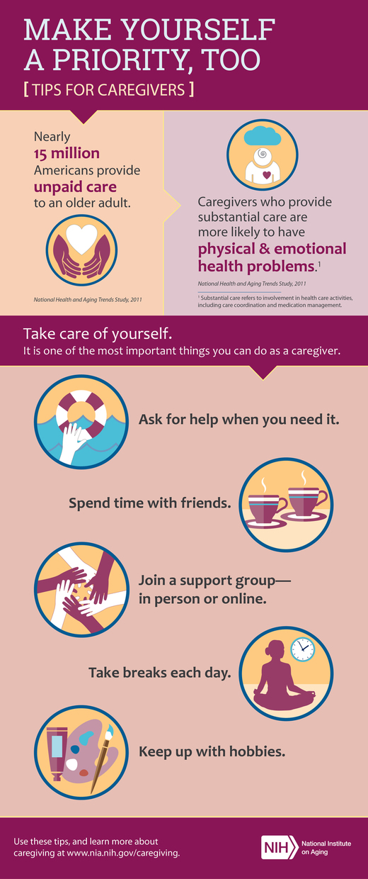 caregiving_infograph