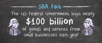 US Government Buys from Small Businesses