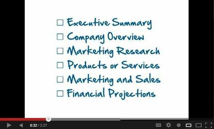 Writing a business plan, A business and Business on Pinterest