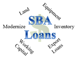 STL-SBA loans graphic