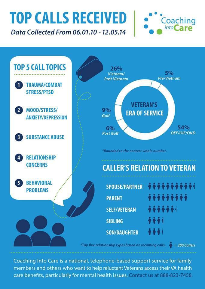 meet caller