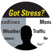 Got Stress? Stress has many causes, both inside and outside the workplace.