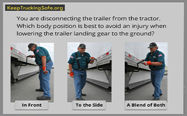 Landing Gear Simulation teaches prevention of common upper extremities