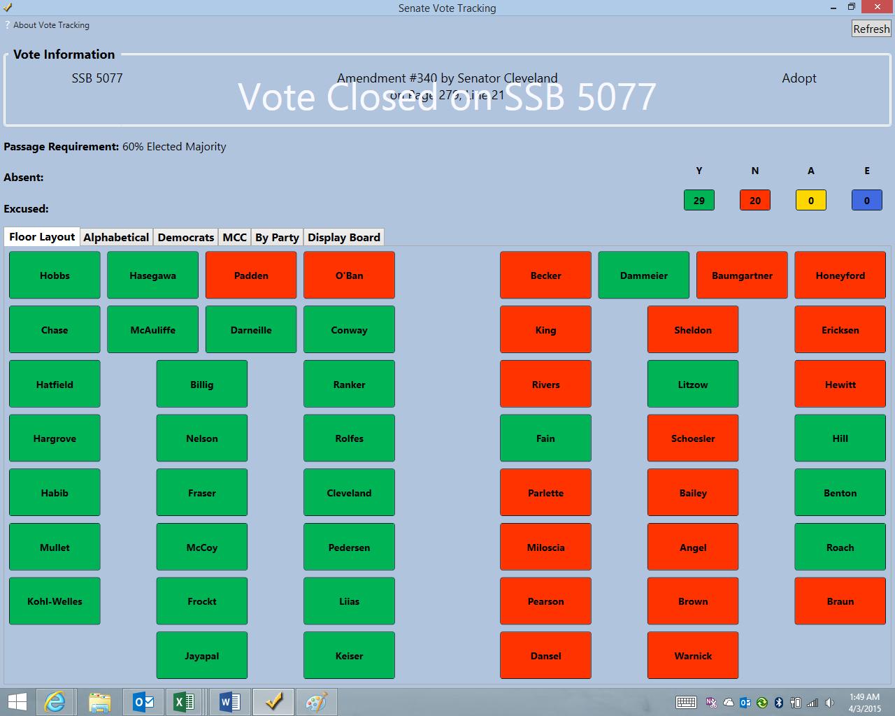 floor vote