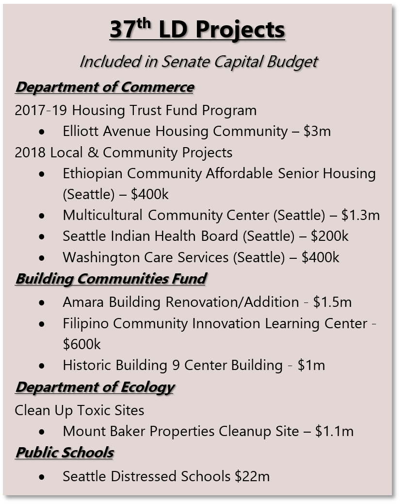 2017 Senate Capital Budget 37th