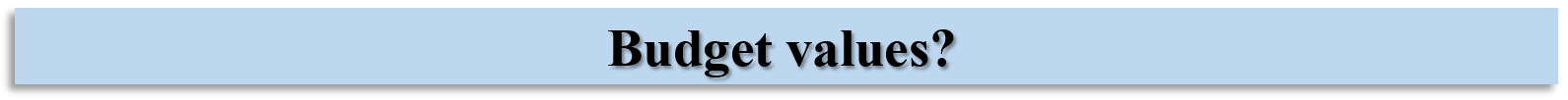 Budget values banner