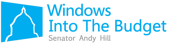 Windows into the Budget