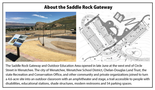 About Saddle Rock Gateway