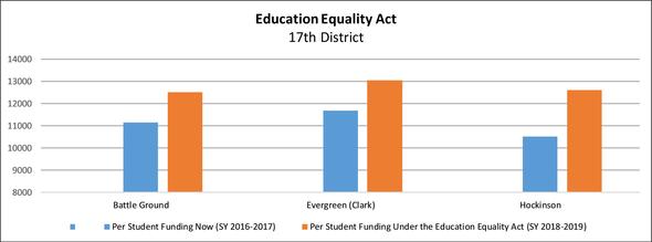 17th LD edu funding