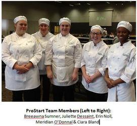 Mead ProStart Team