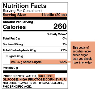 Play Every Day soda label with added sugar included