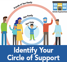 Identify your circle of support