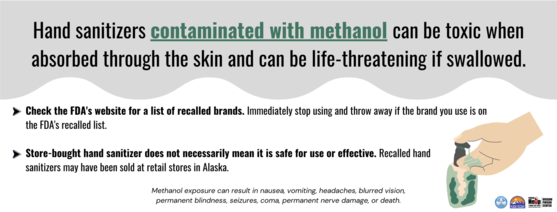 Hand sanitizers contaminated with methanol can be toxic when absorbed through the skin and life-threathening if swallowed.