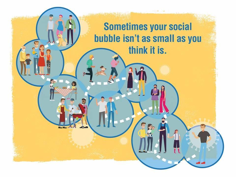 Your bubble may not be as small as you think it is.
