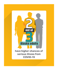 Two out of three Alaska adults are at risk of serious illness from COVID