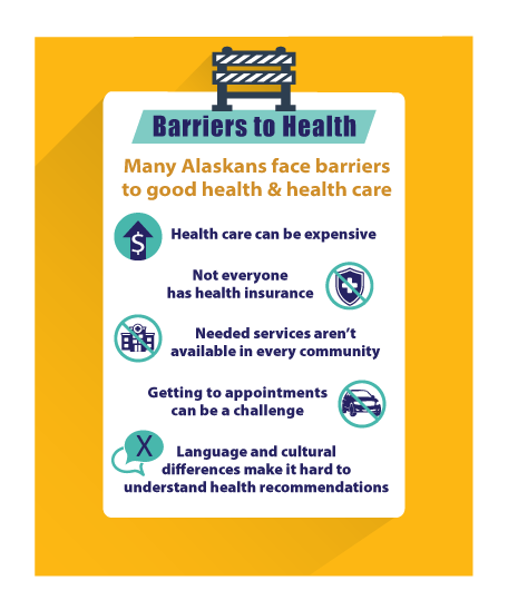 Barriers to health: many Alaskans face barriers to health and health care - expense, insurance, services, appointments, language and culture