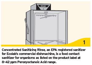 EPA - Sanitizer