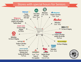 Grocery Store Hours for Seniors