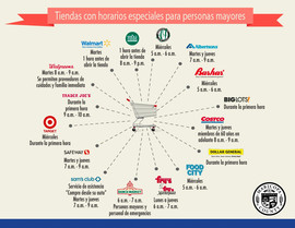 Grocery Store Hours Spanish Version
