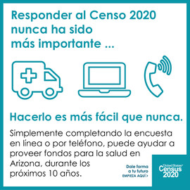 Census: Importance for funding over the next 10 years. Spanish