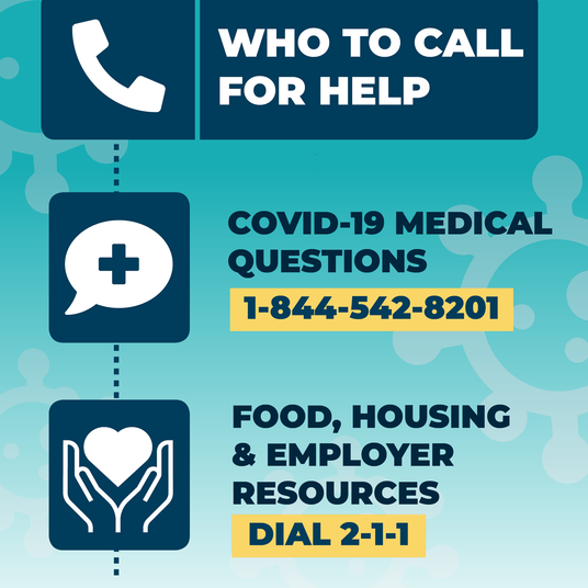 Who to Call for Help -English