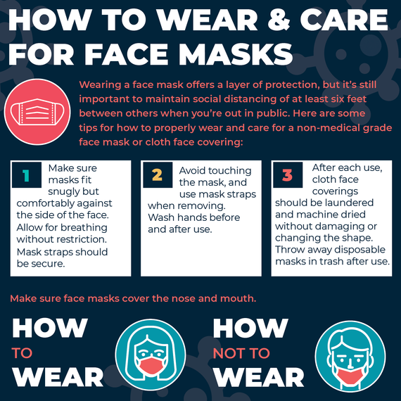 Face Masks How to Wear and Care for Them -English v