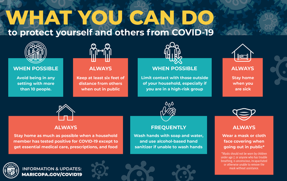 What You Can Do to Protect Yourself & Others from COVID-19