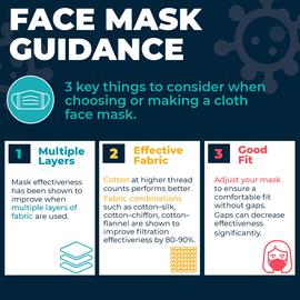 Face Mask Guidance -ENG