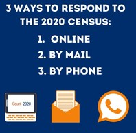 Census Options