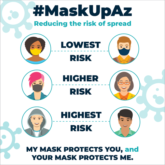 Mask Up AZ Reducing the risk of spread