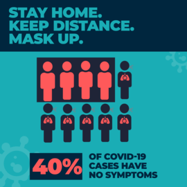 40% of COVID-19 Cases Have No Symptoms