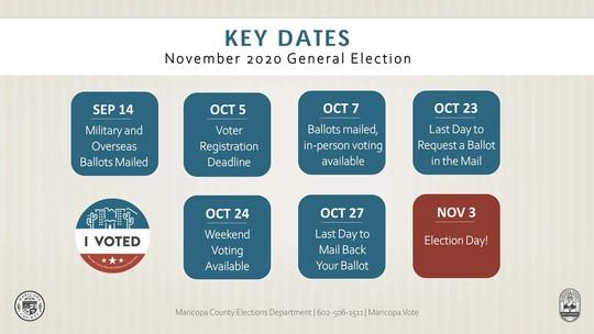 Nov dates