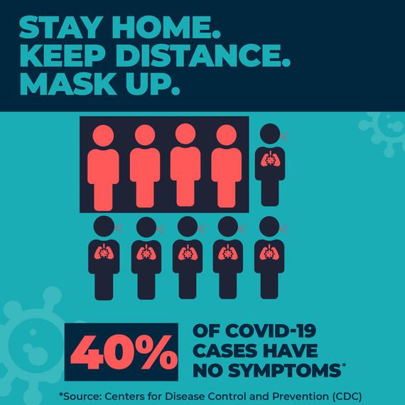 40 percent no symptoms