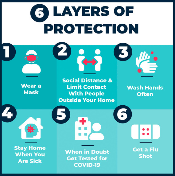 6 Layers of Protection