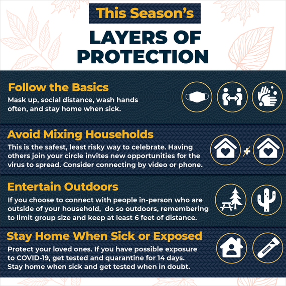 Season's Layers of Protection 11-23