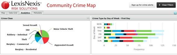 Crime Data_2