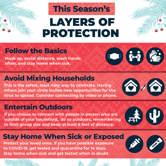 Holiday Layers of Protection