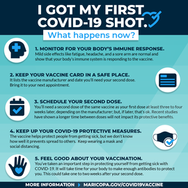 Next Steps for those who received first vaccine Dose-ENG