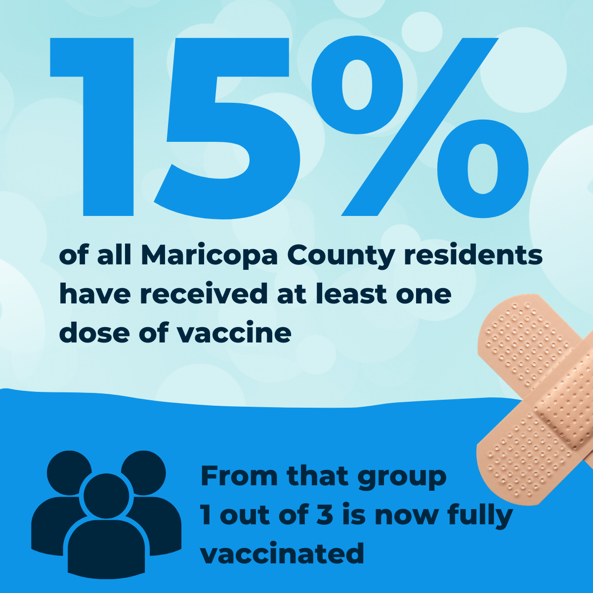 Percentage of Residents Vaccinated