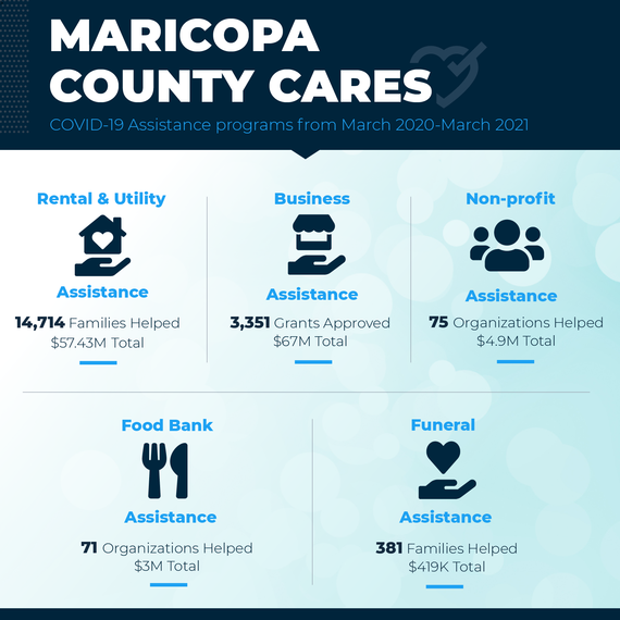 Maricopa County Cares
